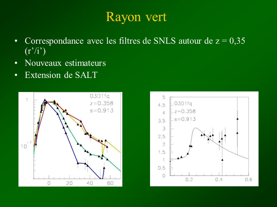 Rayon vert Correspondance avec les filtres de SNLS autour de z = 0,35 (r'/i') Nouveaux estimateurs.