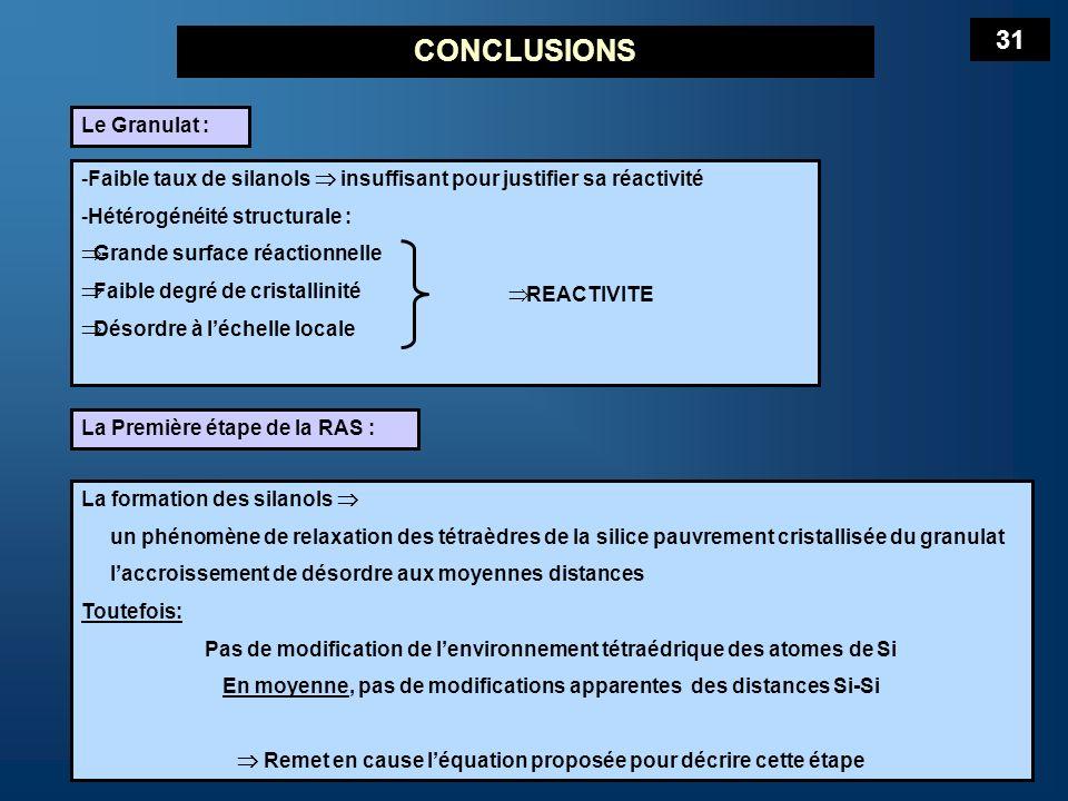 CONCLUSIONS 31 Le Granulat :