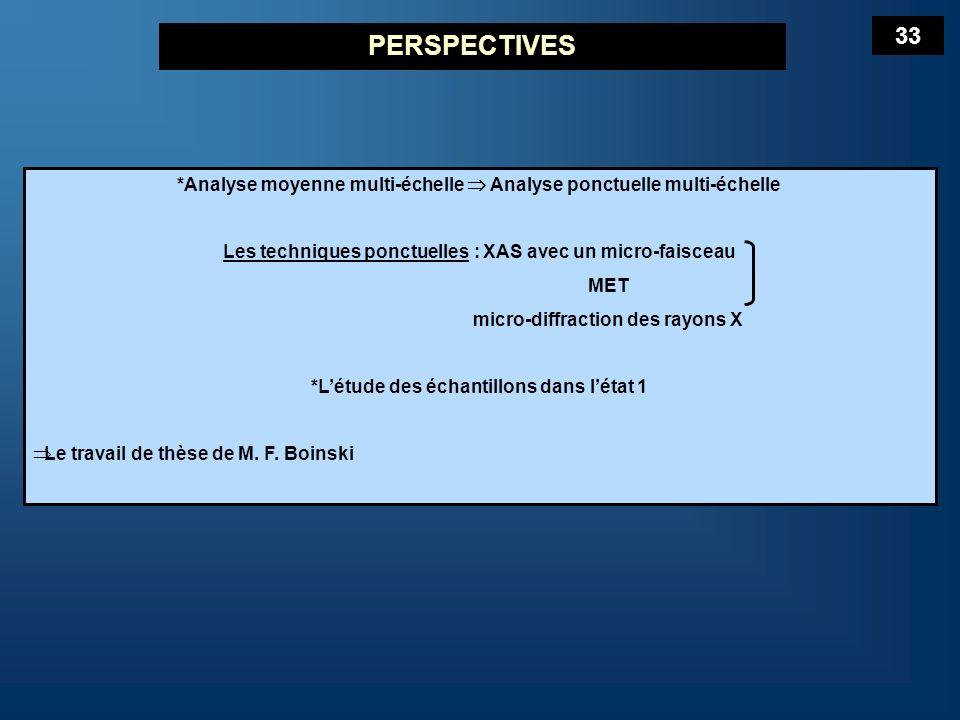 33 PERSPECTIVES. *Analyse moyenne multi-échelle  Analyse ponctuelle multi-échelle. Les techniques ponctuelles : XAS avec un micro-faisceau.