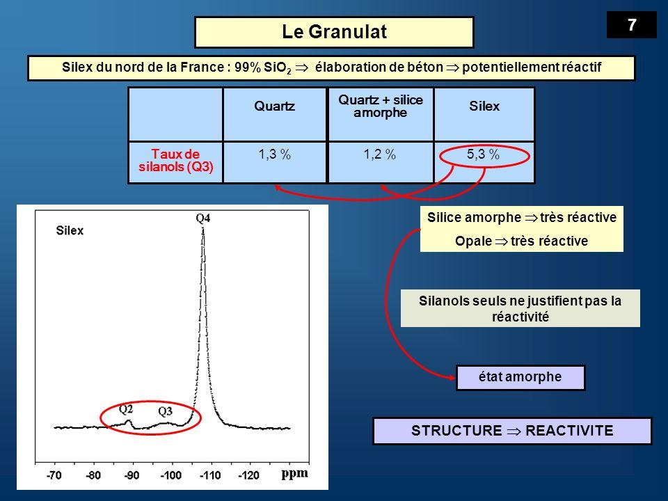 Le Granulat 7 STRUCTURE  REACTIVITE