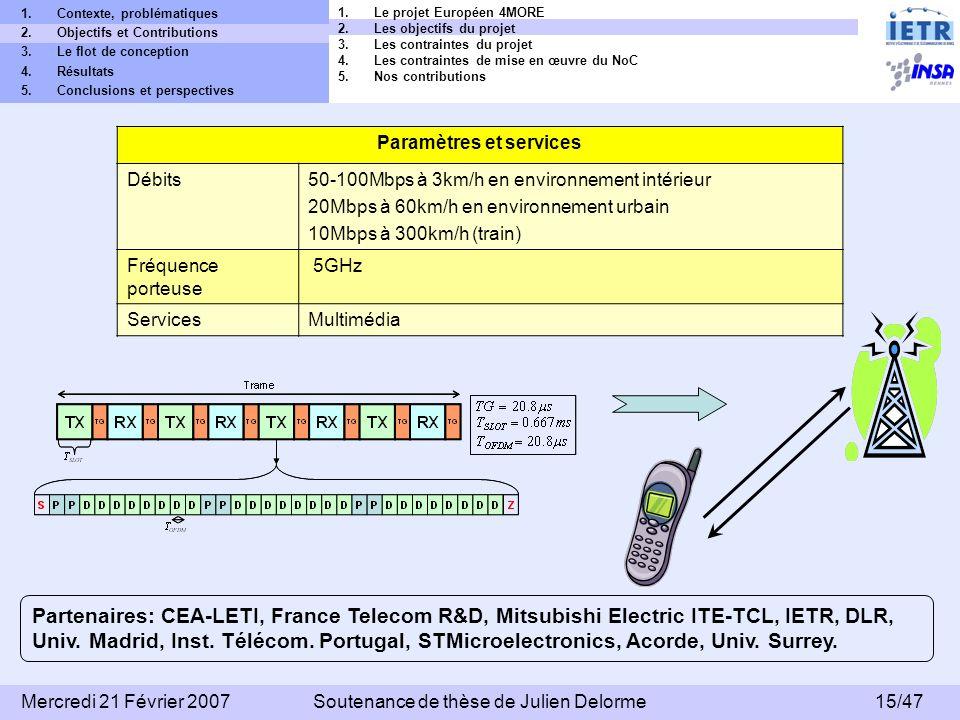 Paramètres et services