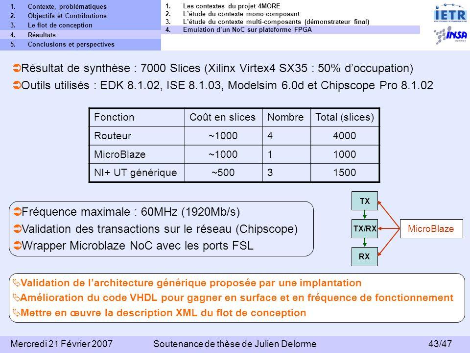 Soutenance de thèse de Julien Delorme