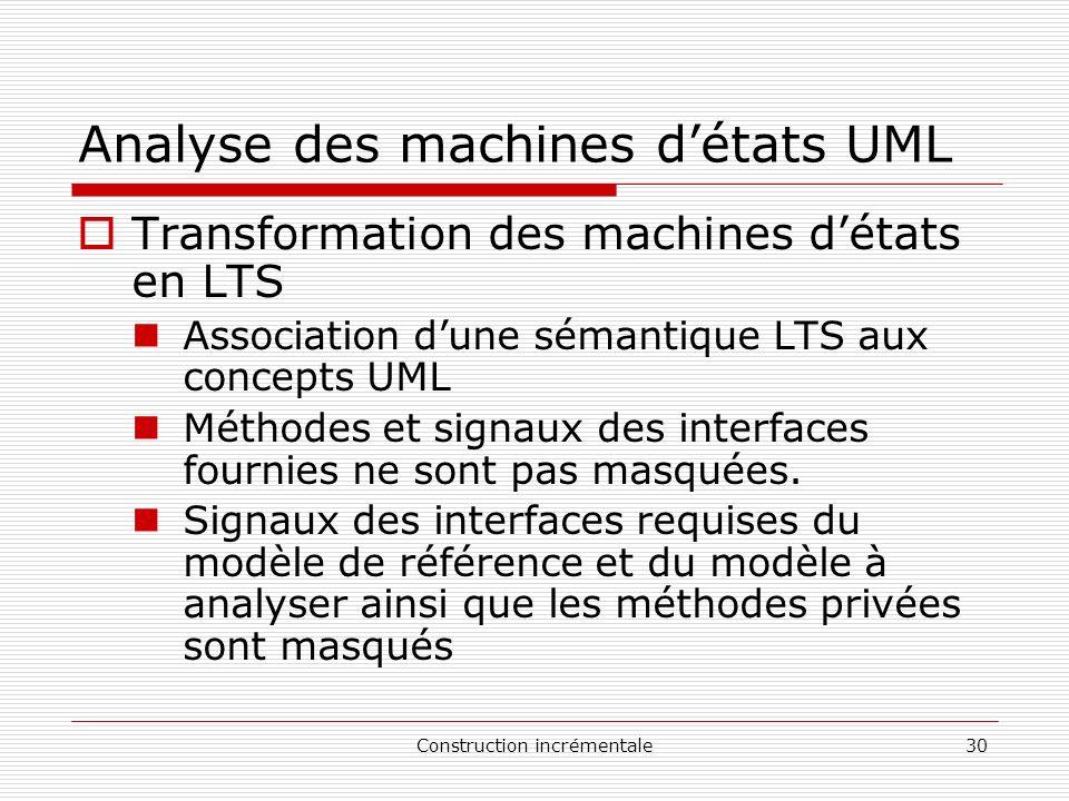 Analyse des machines d'états UML
