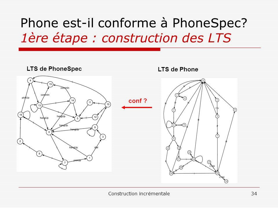 Phone est-il conforme à PhoneSpec 1ère étape : construction des LTS