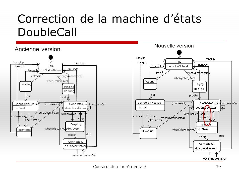 Correction de la machine d'états DoubleCall