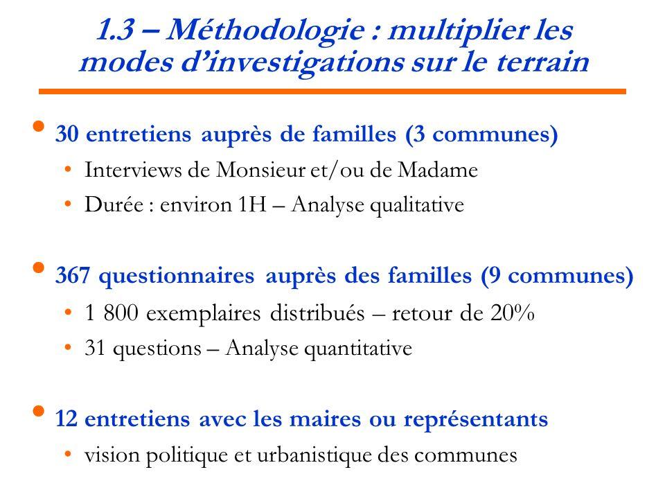 1.3 – Méthodologie : multiplier les modes d'investigations sur le terrain
