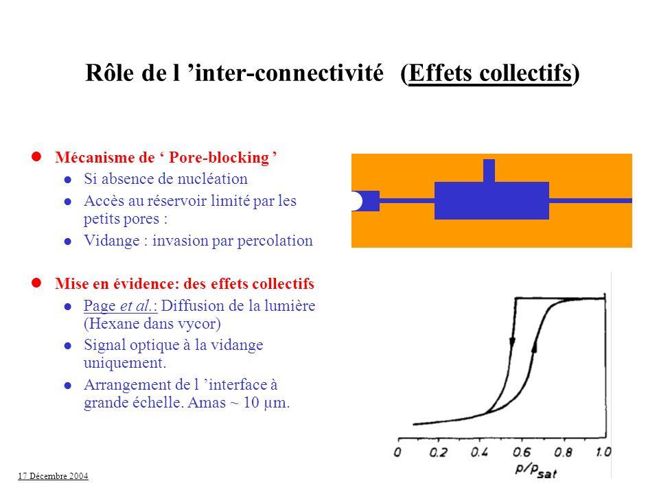 Rôle de l 'inter-connectivité (Effets collectifs)