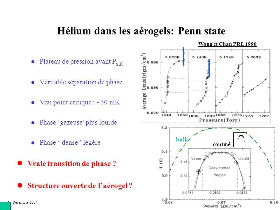Hélium dans les aérogels: Penn state