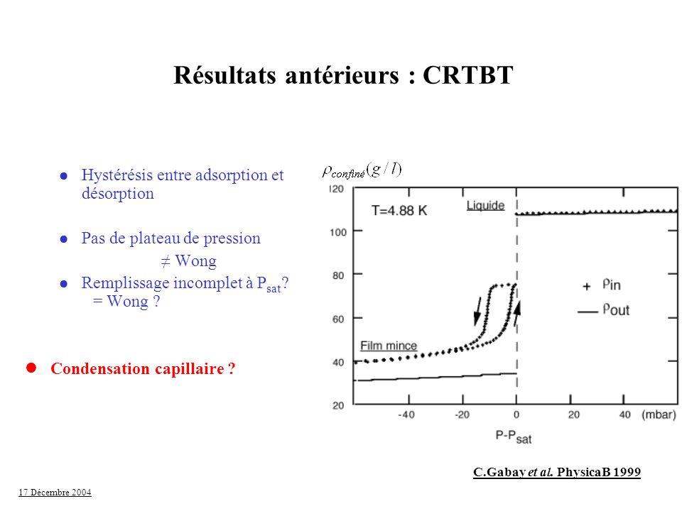 Résultats antérieurs : CRTBT