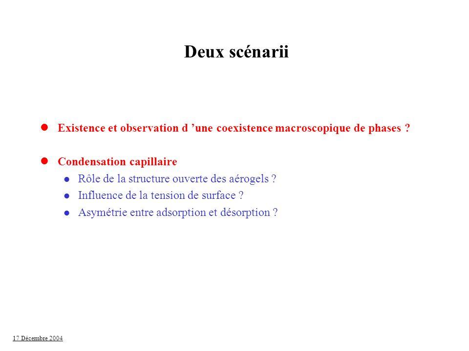 Deux scénarii Existence et observation d 'une coexistence macroscopique de phases Condensation capillaire.