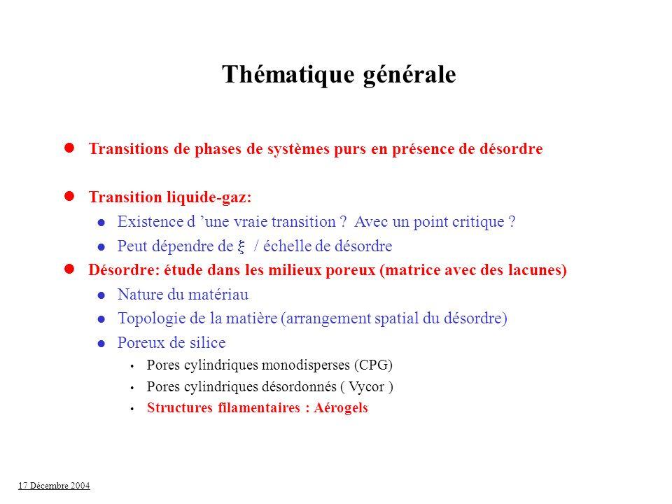 Thématique générale Transitions de phases de systèmes purs en présence de désordre. Transition liquide-gaz: