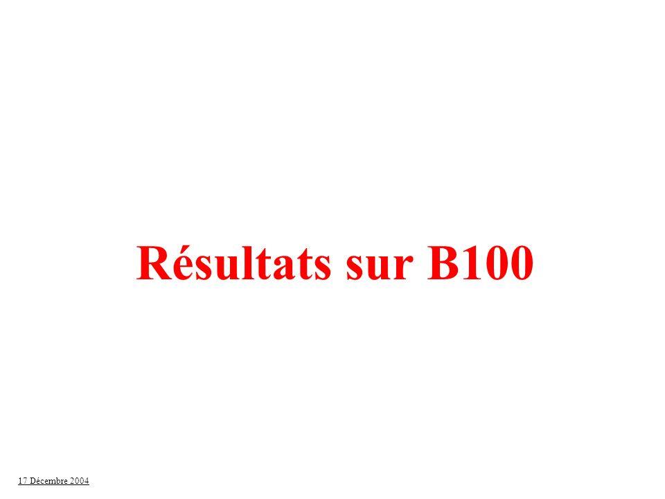 Résultats sur B100 17 Décembre 2004