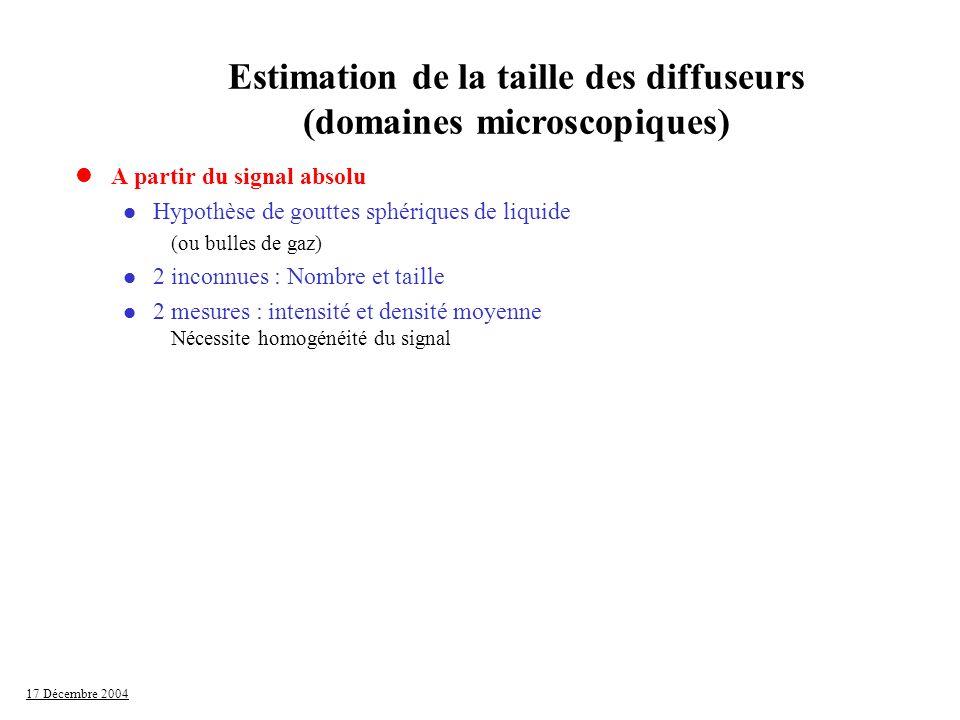 Estimation de la taille des diffuseurs (domaines microscopiques)