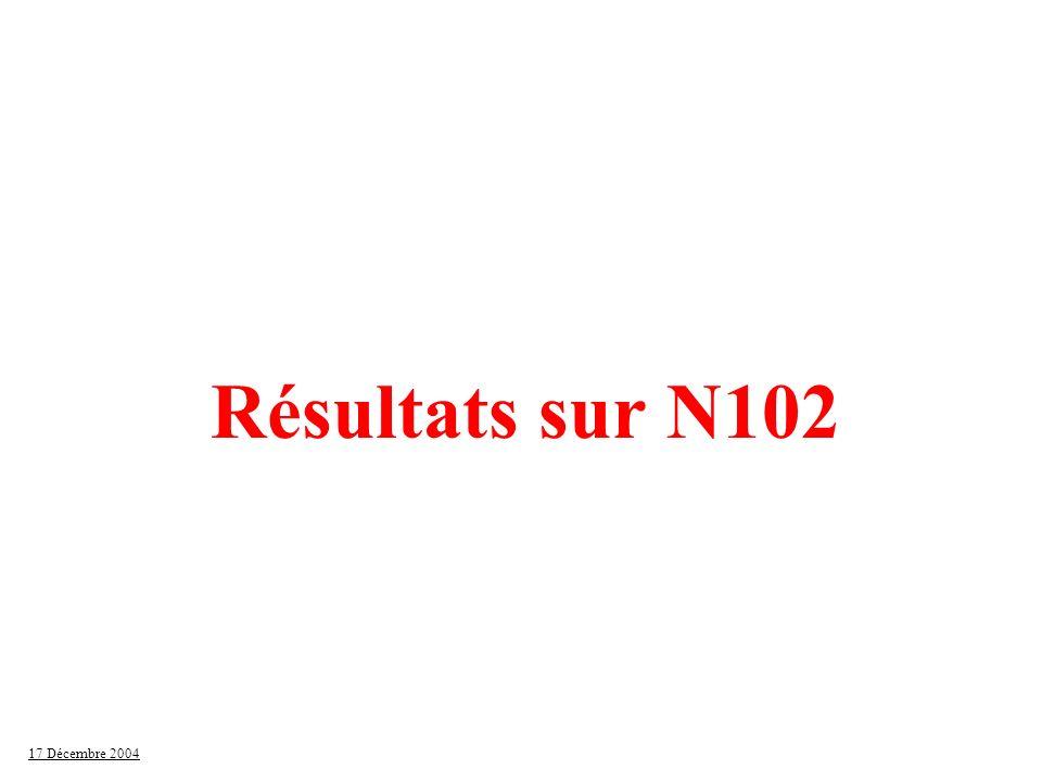 Résultats sur N102 17 Décembre 2004