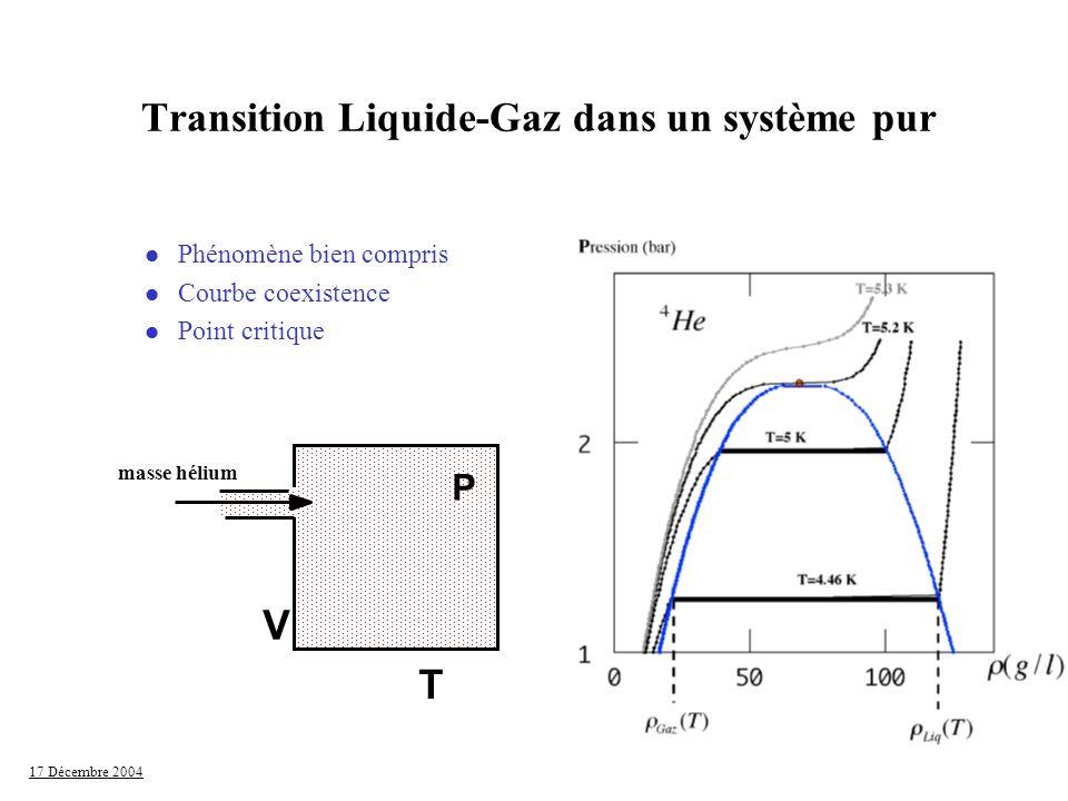 Transition Liquide-Gaz dans un système pur