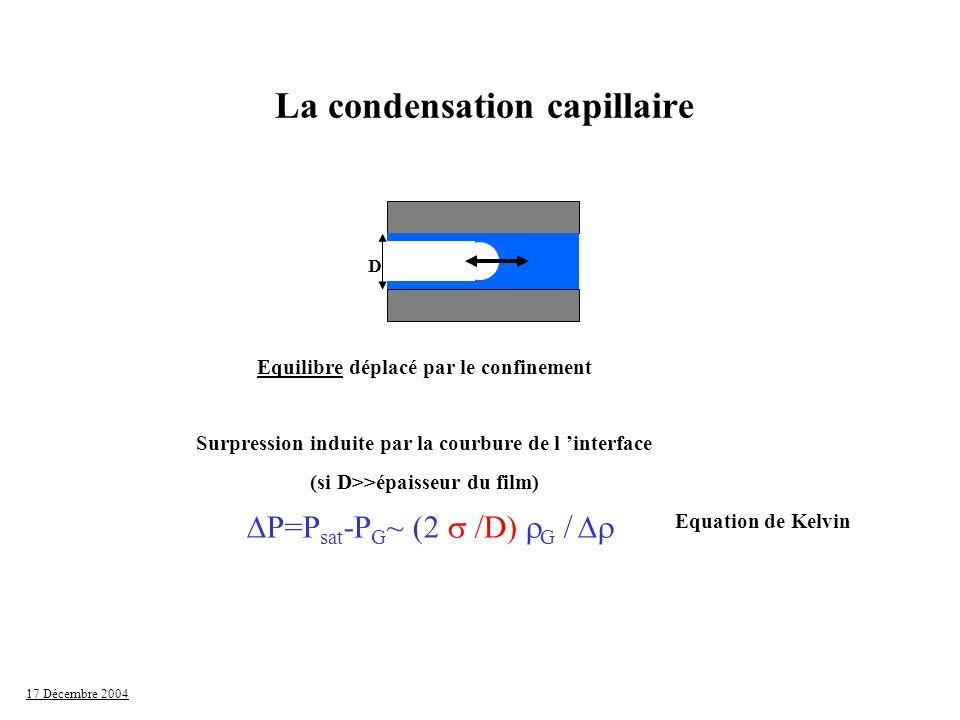 La condensation capillaire