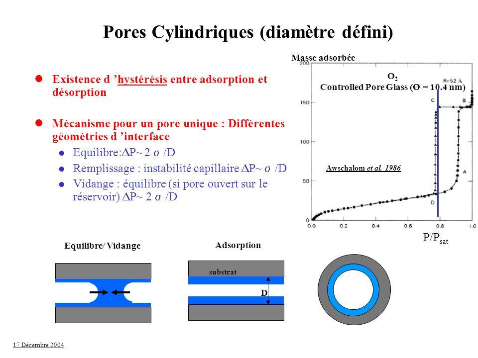 Pores Cylindriques (diamètre défini)
