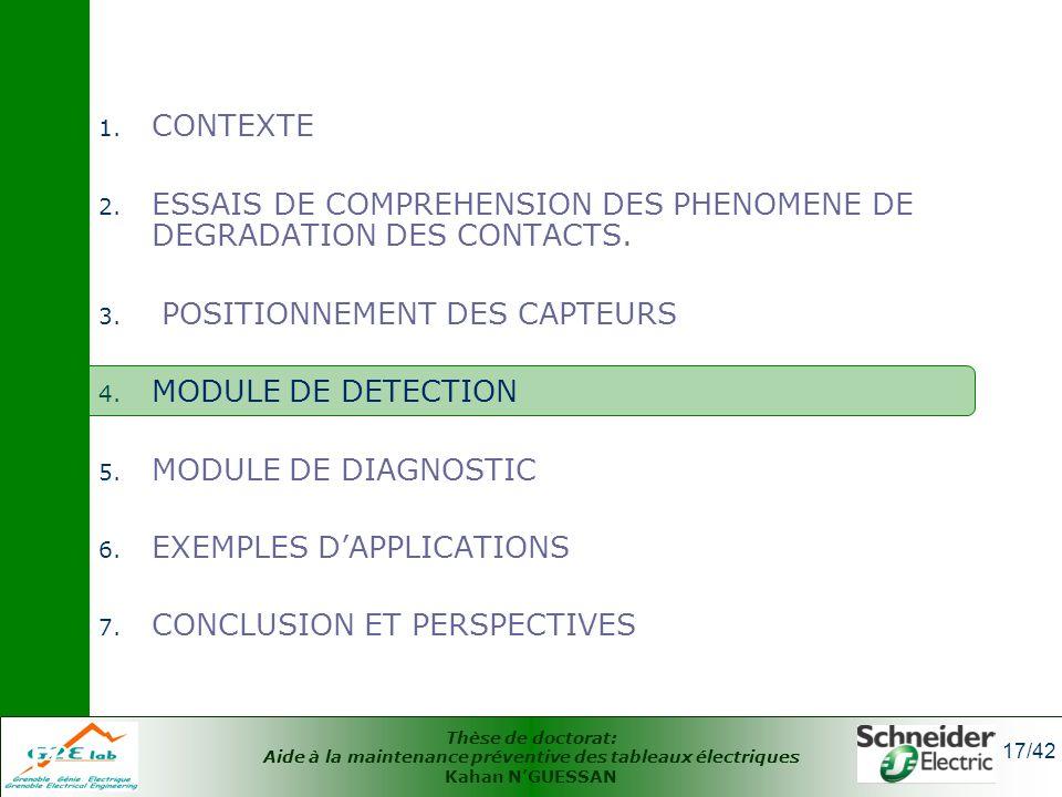 CONTEXTEESSAIS DE COMPREHENSION DES PHENOMENE DE DEGRADATION DES CONTACTS. POSITIONNEMENT DES CAPTEURS.