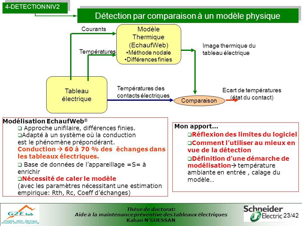 Détection par comparaison à un modèle physique