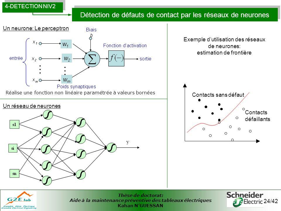 Détection de défauts de contact par les réseaux de neurones