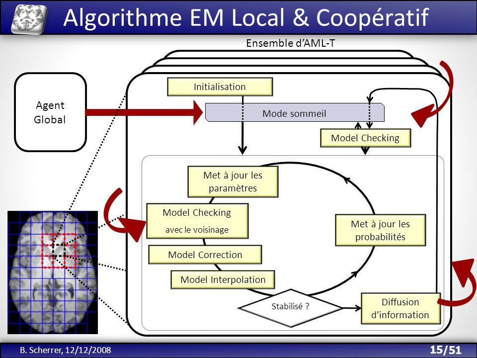 Algorithme EM Local & Coopératif