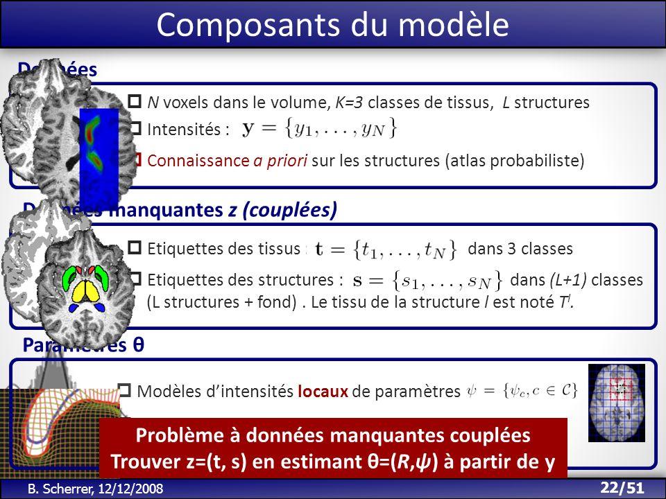 Composants du modèle Données Données manquantes z (couplées)