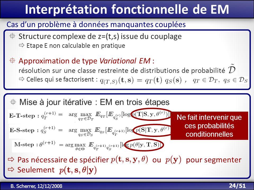 Interprétation fonctionnelle de EM