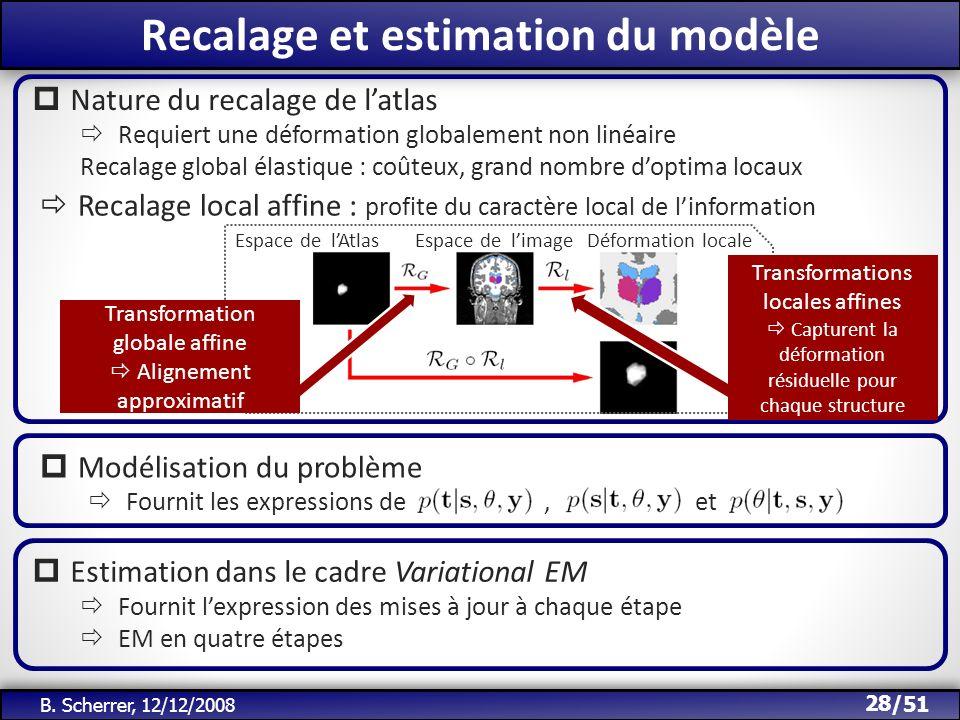 Recalage et estimation du modèle