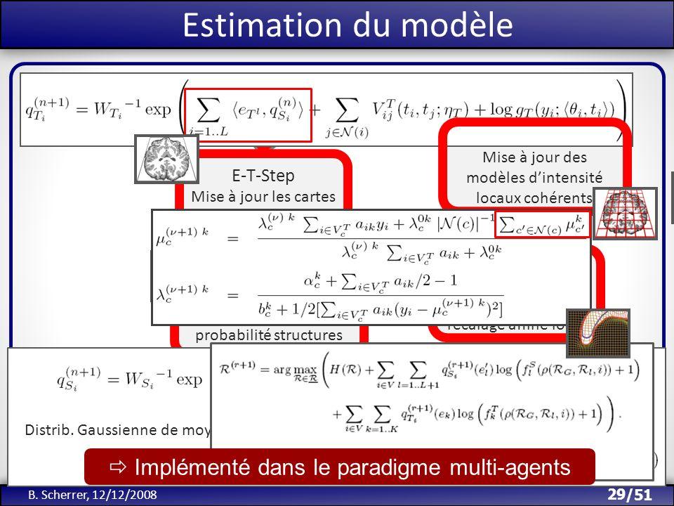 Estimation du modèle  Implémenté dans le paradigme multi-agents
