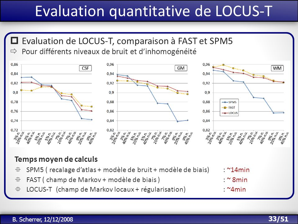 Evaluation quantitative de LOCUS-T