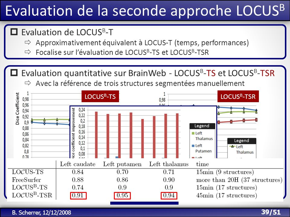 Evaluation de la seconde approche LOCUSB