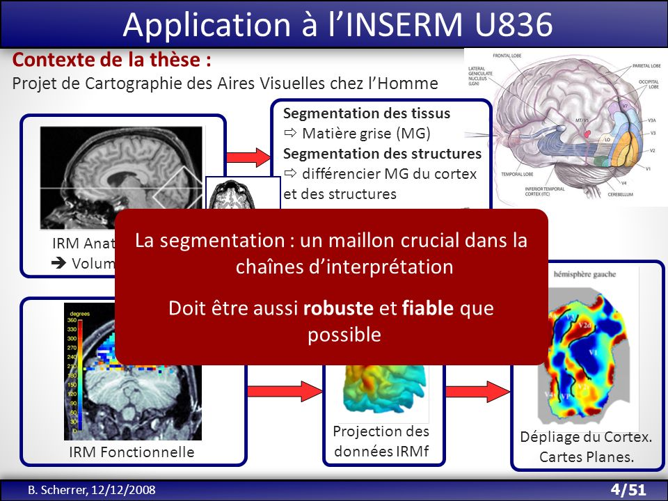 Application à l'INSERM U836