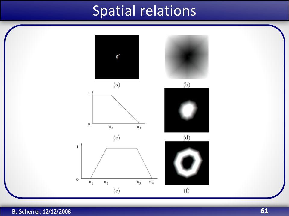 Spatial relations B. Scherrer, 12/12/2008
