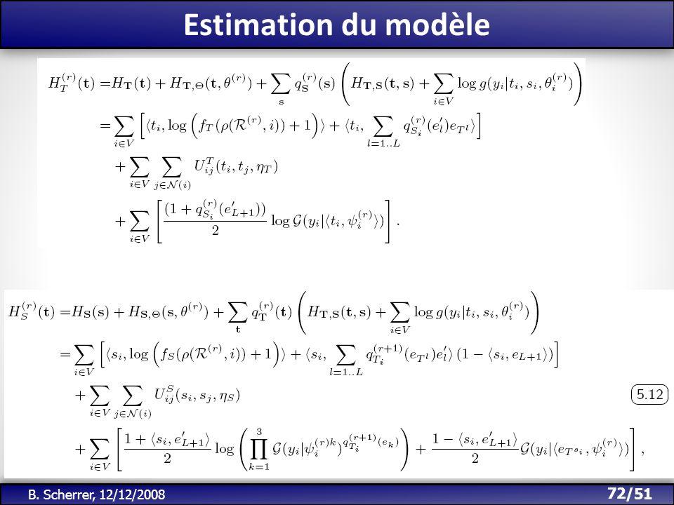 Estimation du modèle B. Scherrer, 12/12/2008