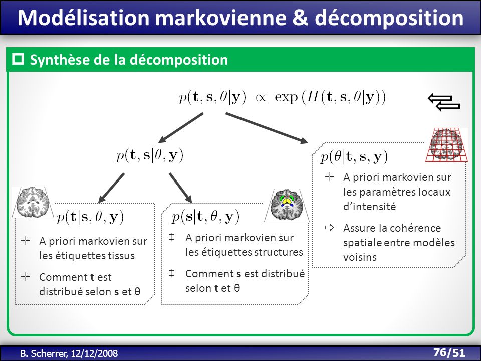 Modélisation markovienne & décomposition