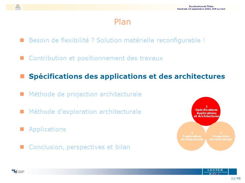 Plan Spécifications des applications et des architectures
