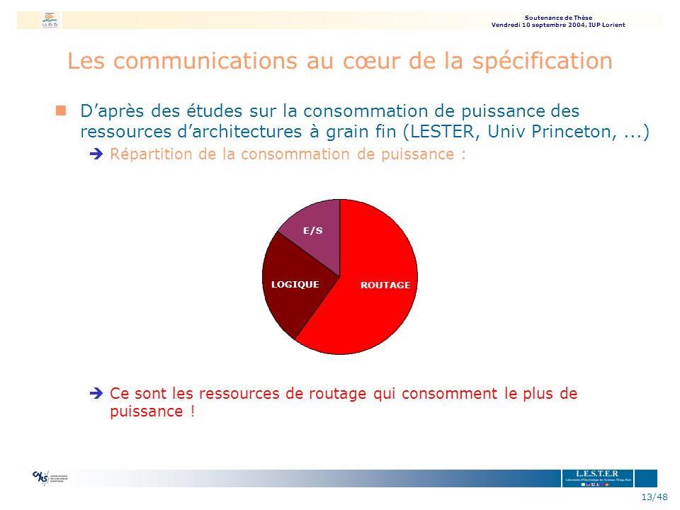 Les communications au cœur de la spécification
