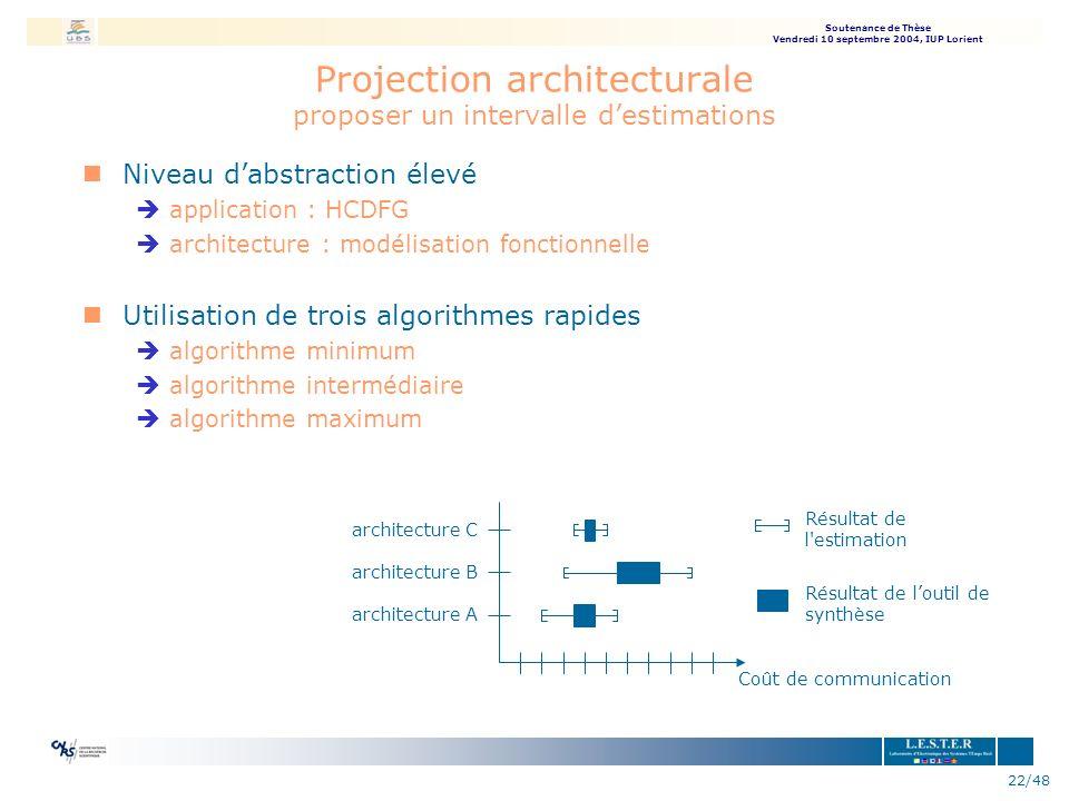 Projection architecturale proposer un intervalle d'estimations
