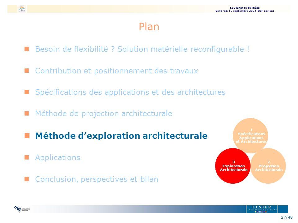 Plan Méthode d'exploration architecturale