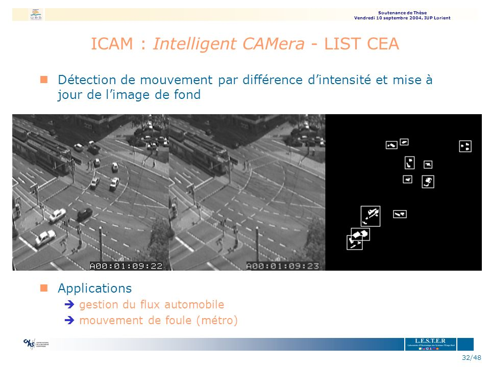 ICAM : Intelligent CAMera - LIST CEA