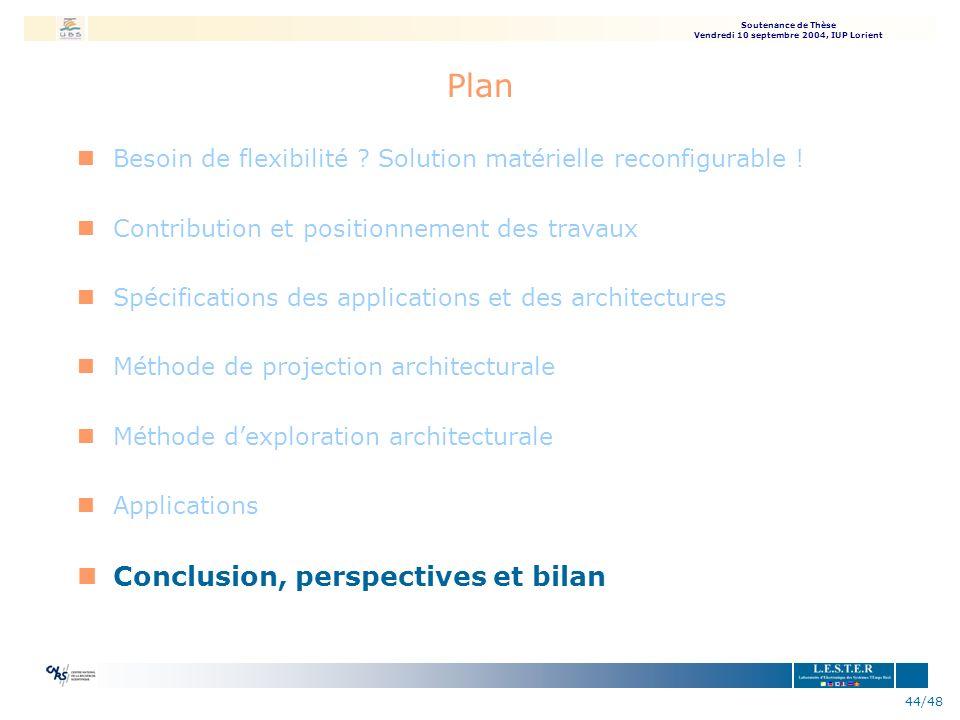 Plan Conclusion, perspectives et bilan