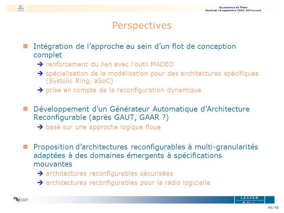 Perspectives Intégration de l'approche au sein d'un flot de conception complet. renforcement du lien avec l'outil MADEO.