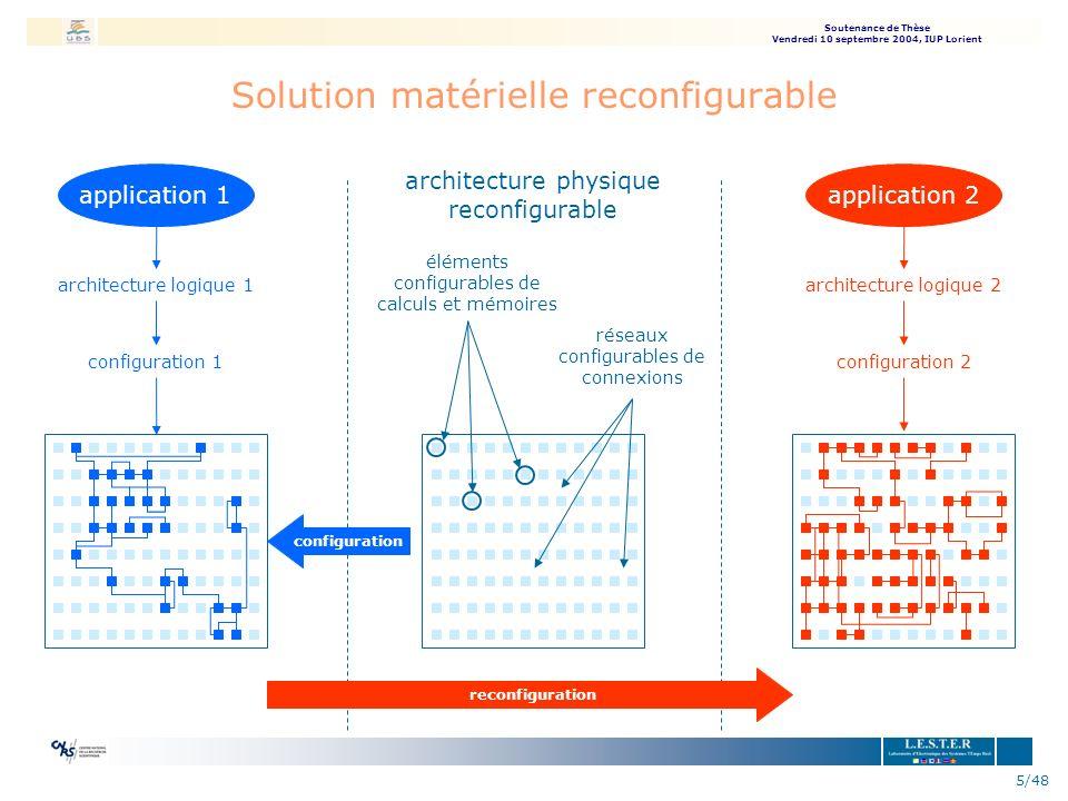 Solution matérielle reconfigurable