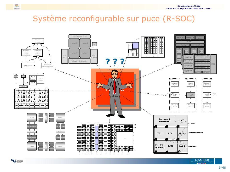 Système reconfigurable sur puce (R-SOC)