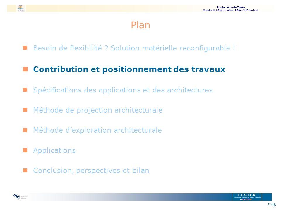 Plan Contribution et positionnement des travaux
