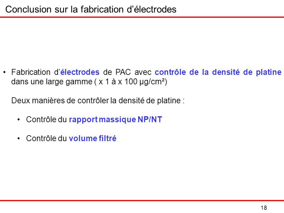 Conclusion sur la fabrication d'électrodes