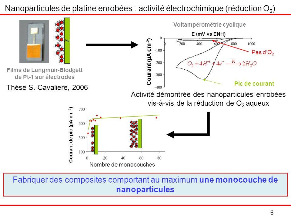 Films de Langmuir-Blodgett de Pt-1 sur électrodes