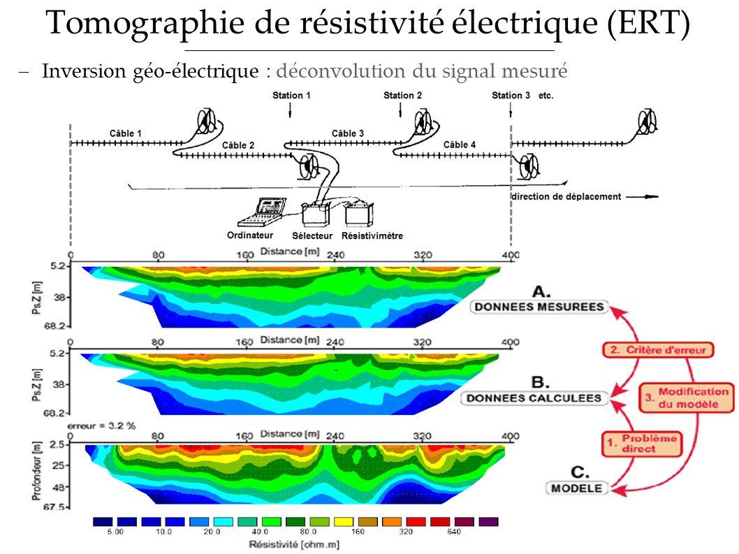 Tomographie de résistivité électrique (ERT)