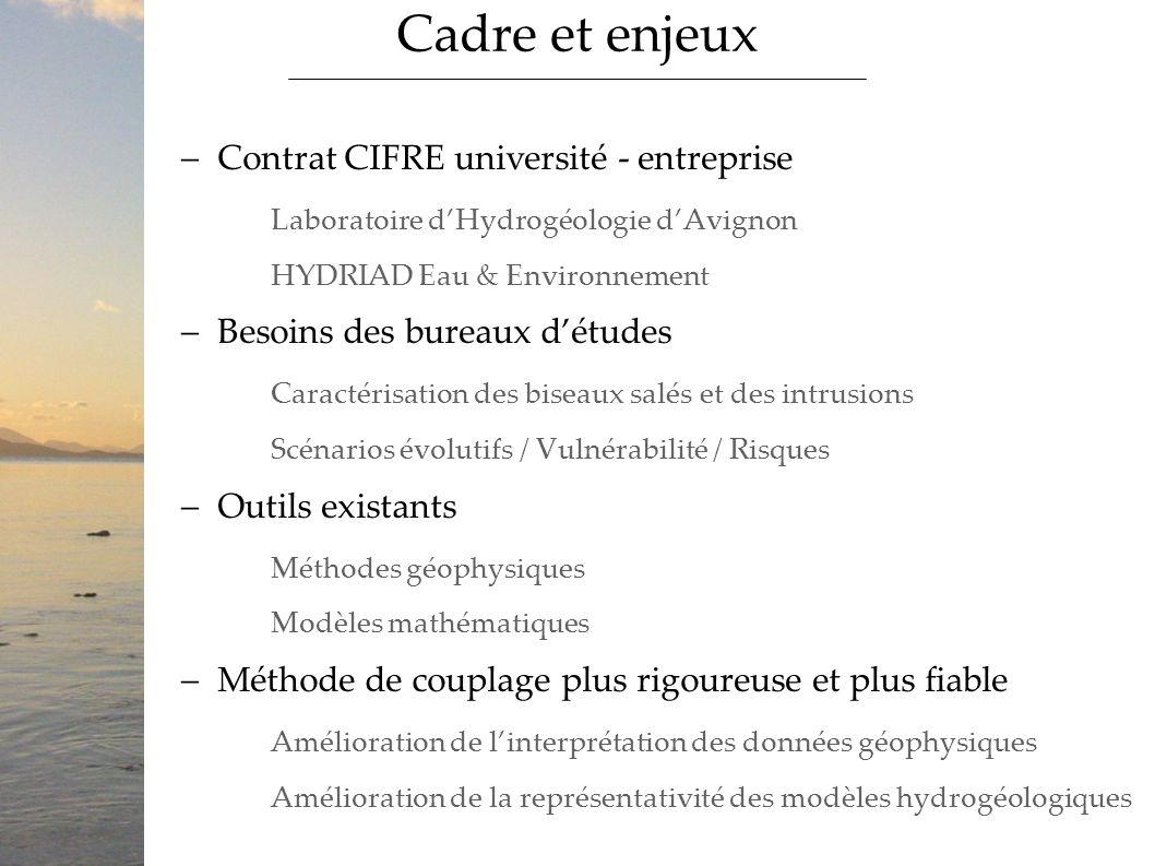 Cadre et enjeux Contrat CIFRE université - entreprise