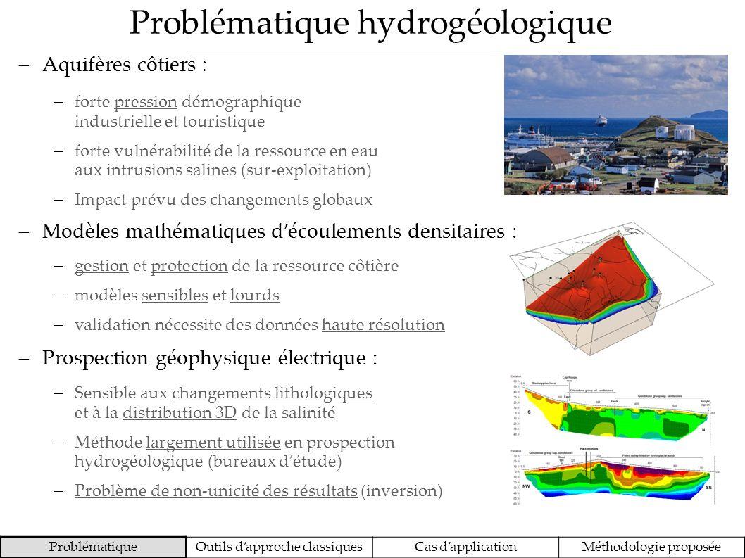 Problématique hydrogéologique